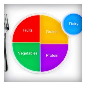 A Guide To Healthy Eating on Myplate Healthy Foods With Listed