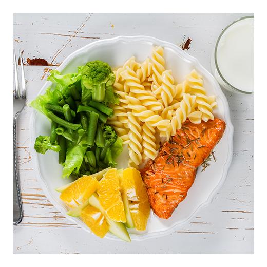 myplate healthy diet